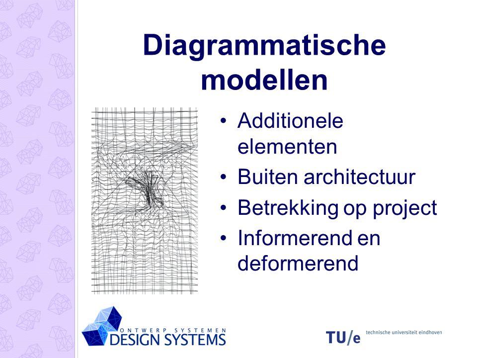 Diagrammatische modellen