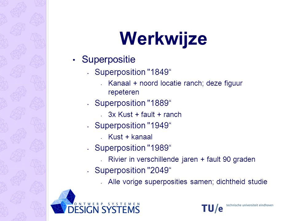 Werkwijze Superpositie Superposition 1849 Superposition 1889