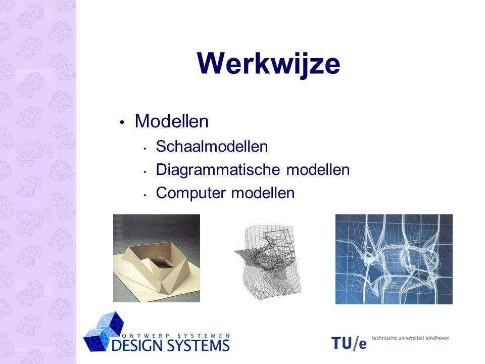 Werkwijze Modellen Schaalmodellen Diagrammatische modellen