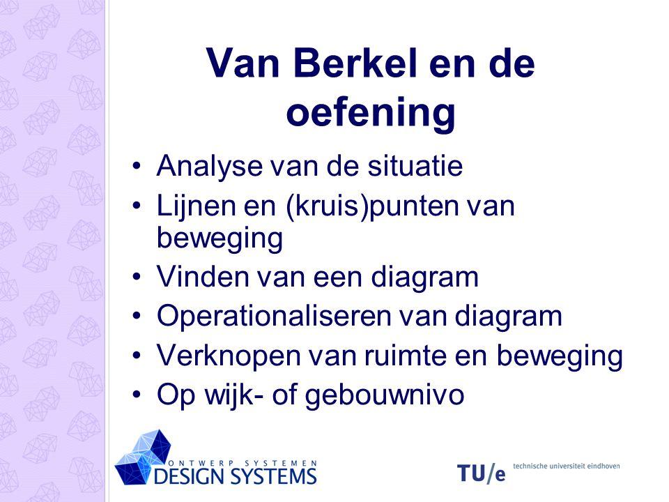 Van Berkel en de oefening