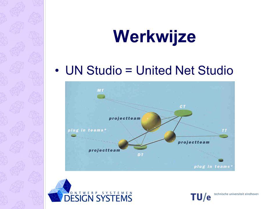Werkwijze UN Studio = United Net Studio Projectteam/project