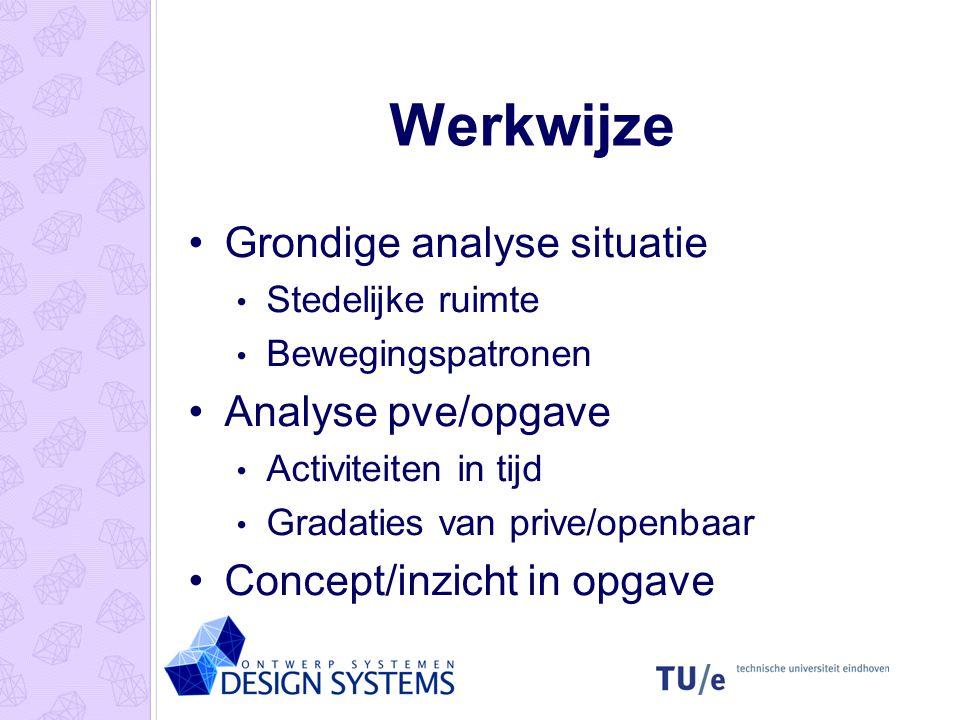 Werkwijze Grondige analyse situatie Analyse pve/opgave
