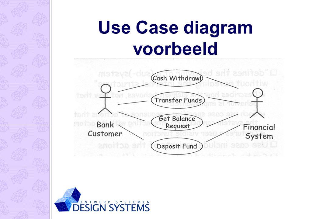 Use Case diagram voorbeeld