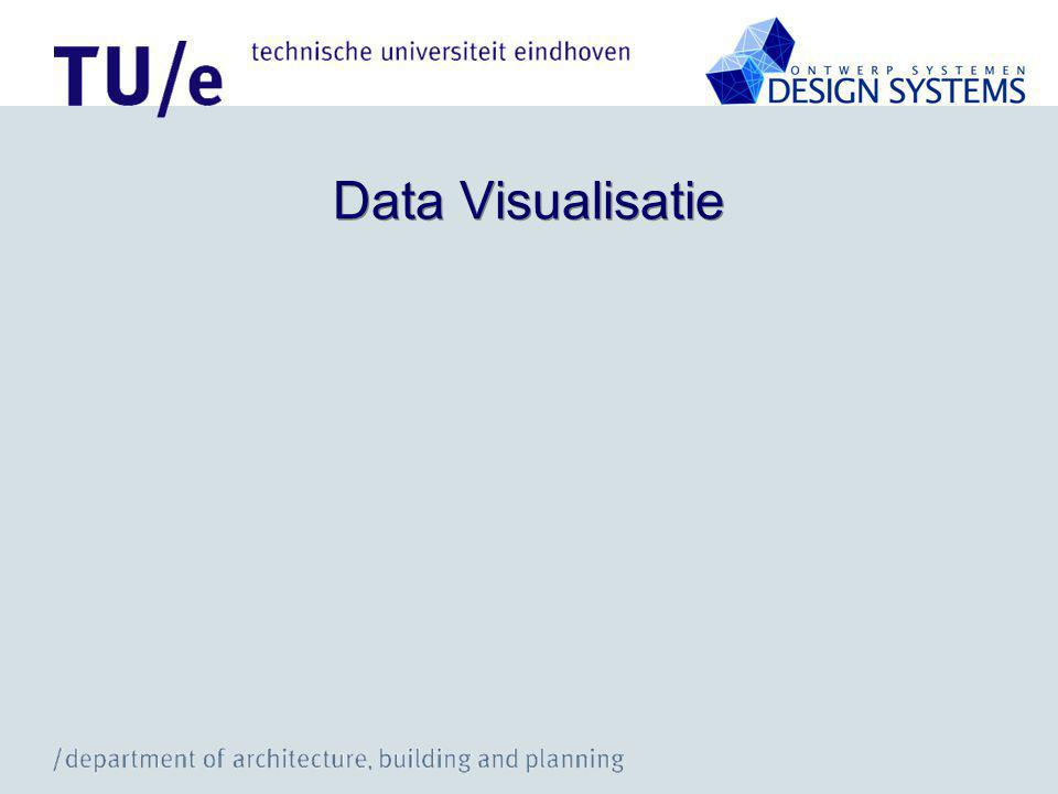 Data Visualisatie
