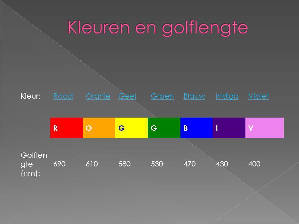 Kleuren en golflengte Kleur: Rood Oranje Geel Groen Blauw Indigo