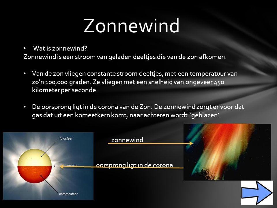 Zonnewind Wat is zonnewind