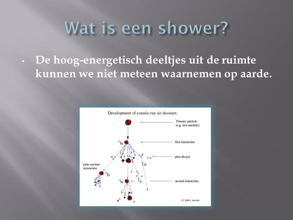 Wat is een shower.