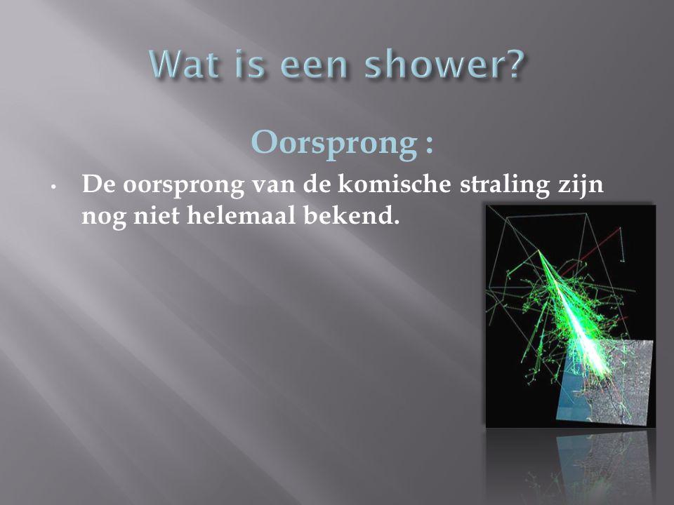 Wat is een shower Oorsprong :
