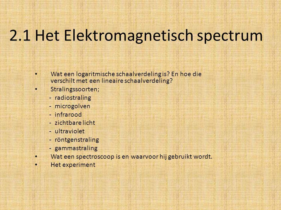 2.1 Het Elektromagnetisch spectrum