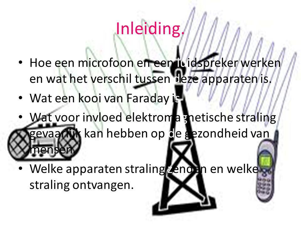 Inleiding. Hoe een microfoon en een luidspreker werken en wat het verschil tussen deze apparaten is.