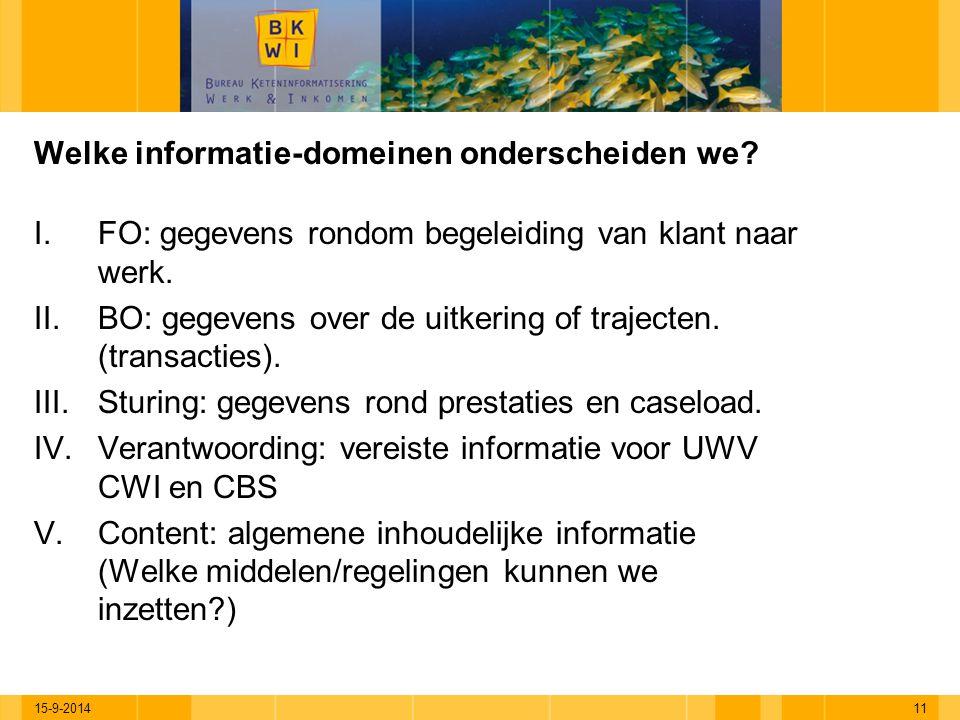 Welke informatie-domeinen onderscheiden we