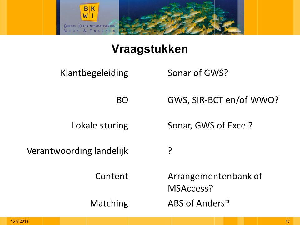 Vraagstukken Klantbegeleiding Sonar of GWS BO GWS, SIR-BCT en/of WWO