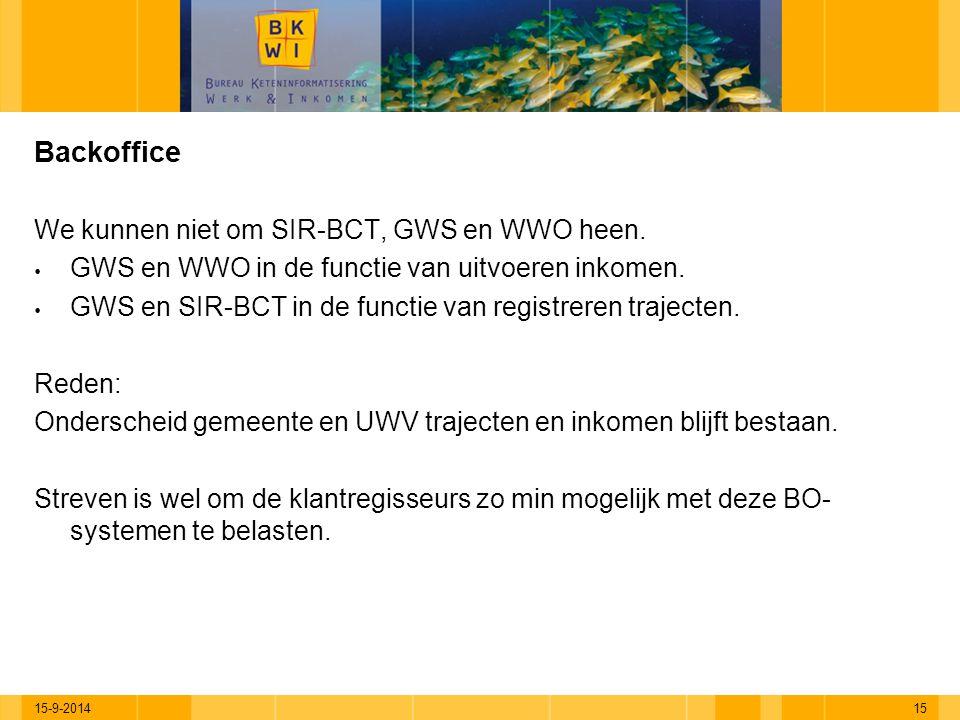 Backoffice We kunnen niet om SIR-BCT, GWS en WWO heen.