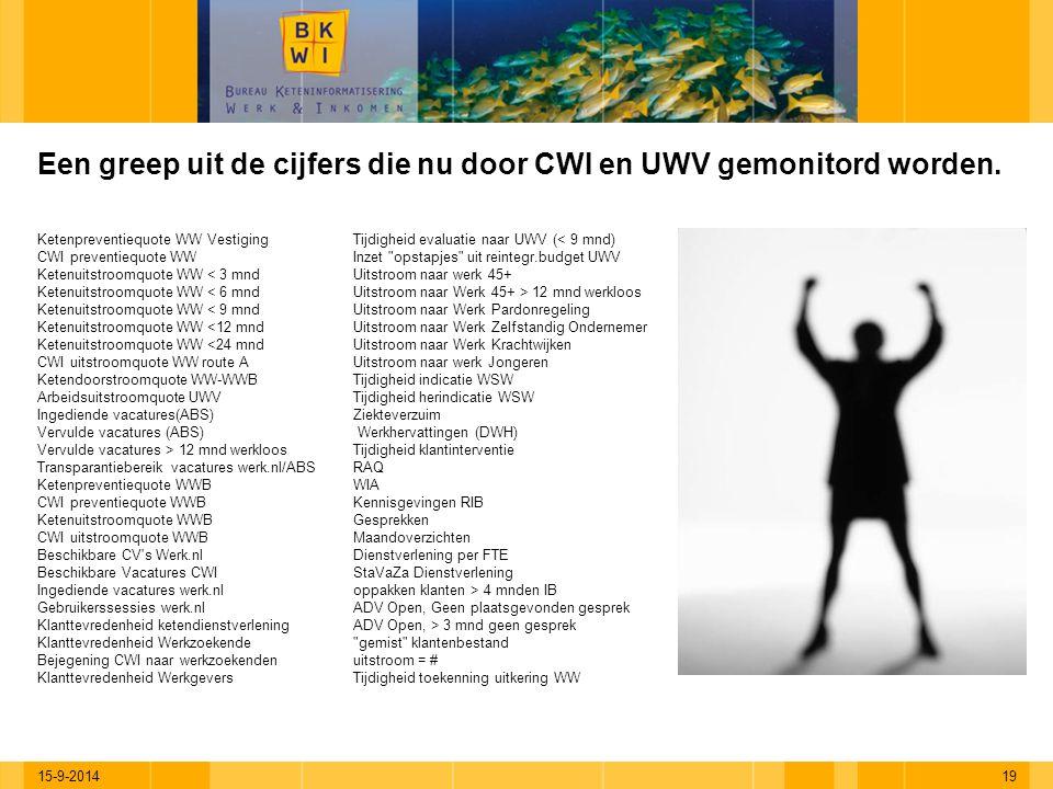 Een greep uit de cijfers die nu door CWI en UWV gemonitord worden.
