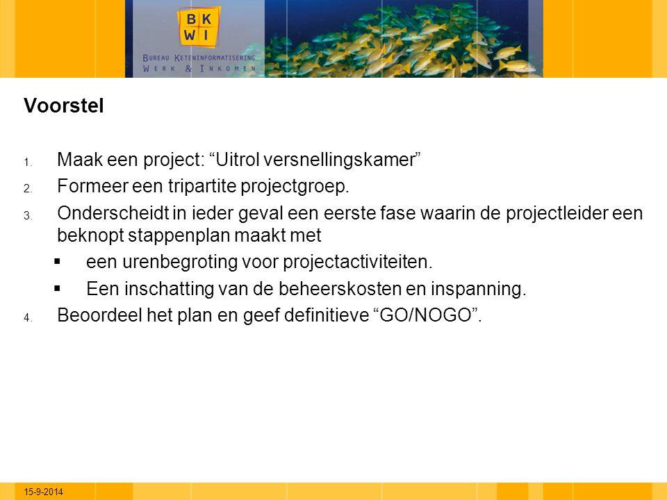 Voorstel Maak een project: Uitrol versnellingskamer
