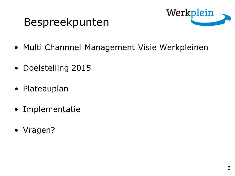 Bespreekpunten Multi Channnel Management Visie Werkpleinen
