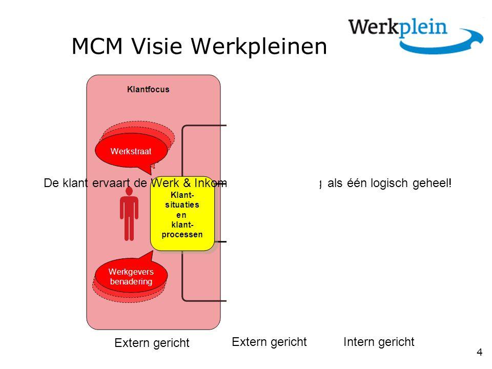 MCM Visie Werkpleinen De klant ervaart de Werk & Inkomendienstverlening als één logisch geheel! Extern gericht.