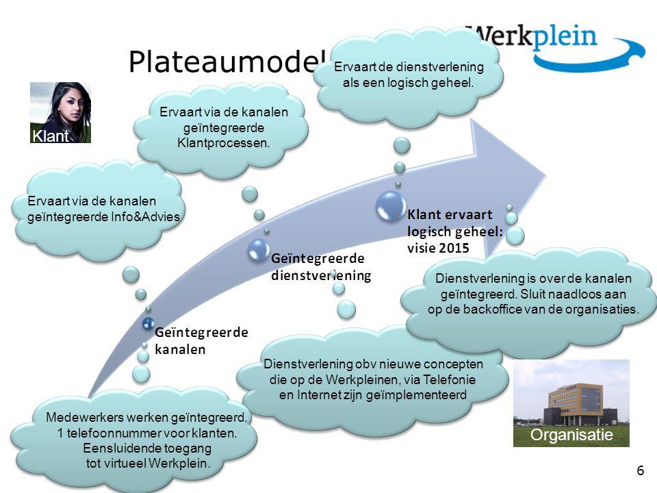 Plateaumodel MCM Klant Organisatie Ervaart de dienstverlening