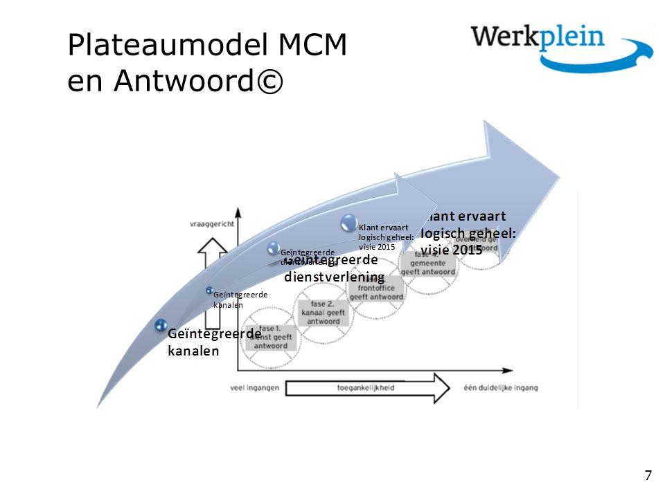 Plateaumodel MCM en Antwoord©