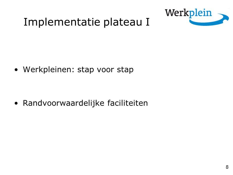 Implementatie plateau I