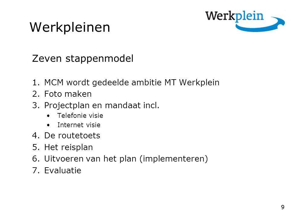 Werkpleinen Zeven stappenmodel MCM wordt gedeelde ambitie MT Werkplein