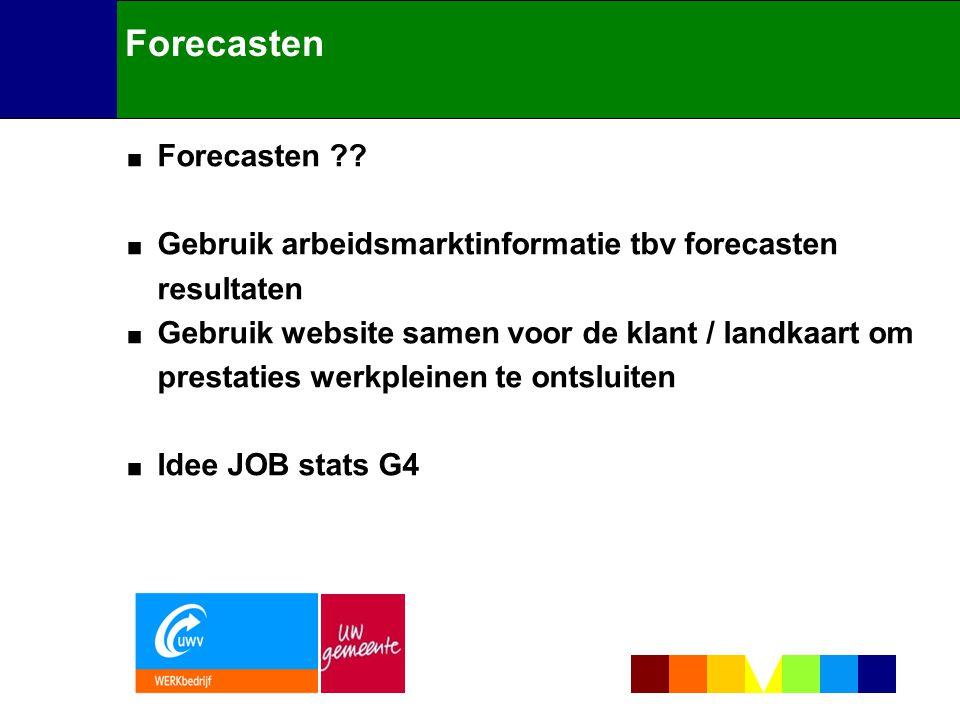 Forecasten Forecasten