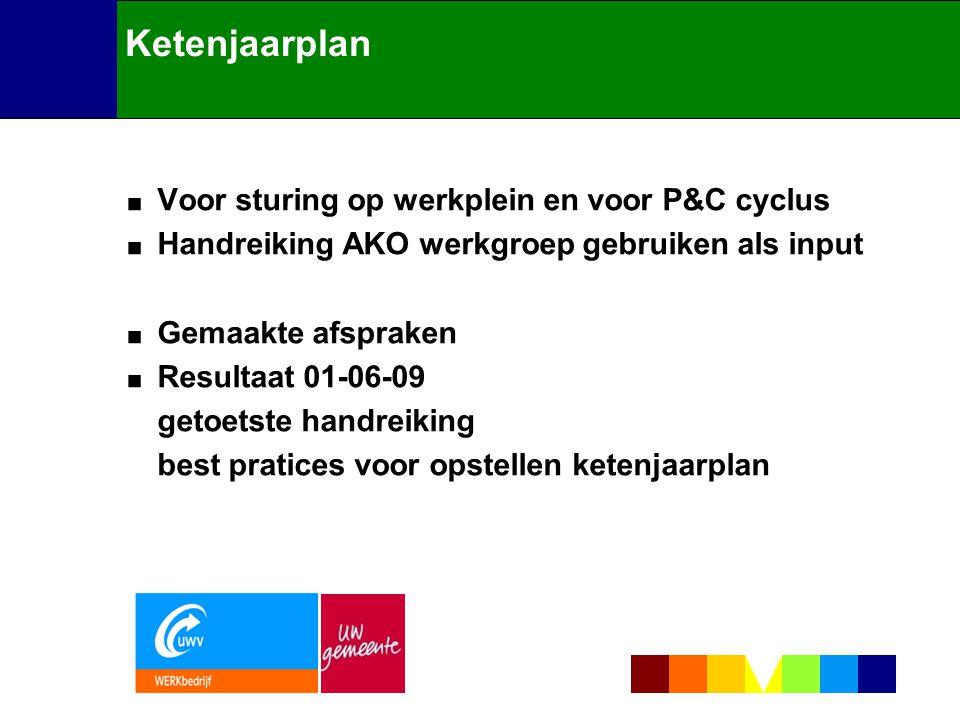 Ketenjaarplan Voor sturing op werkplein en voor P&C cyclus
