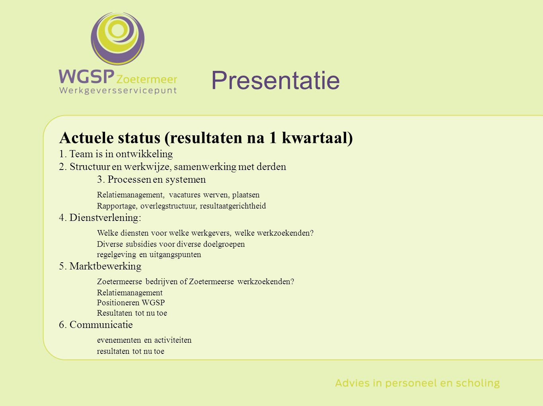 Presentatie Actuele status (resultaten na 1 kwartaal)