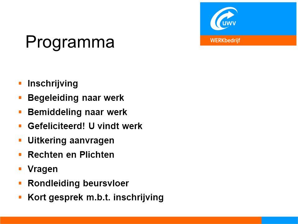 Programma Inschrijving Begeleiding naar werk Bemiddeling naar werk
