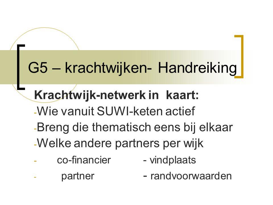 G5 – krachtwijken- Handreiking
