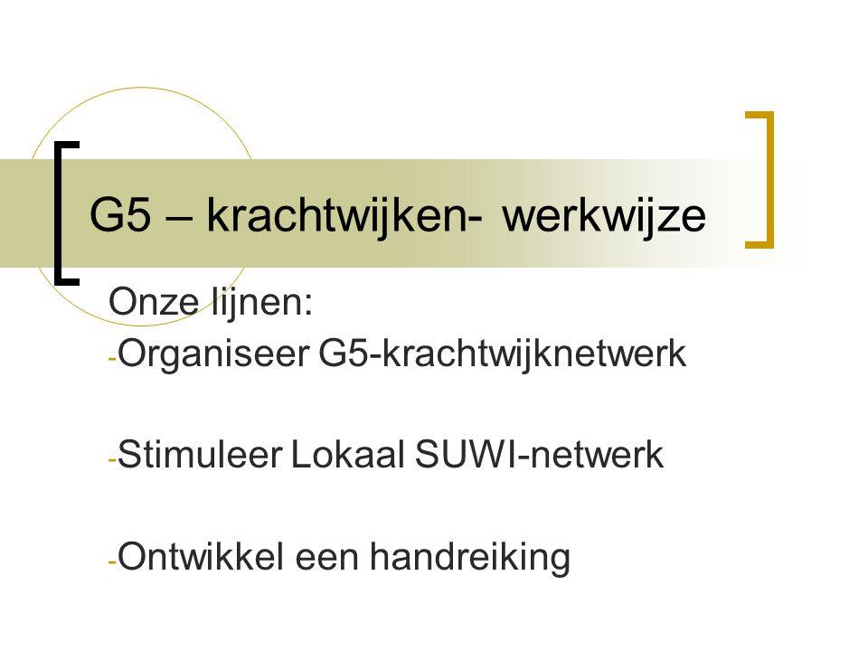 G5 – krachtwijken- werkwijze