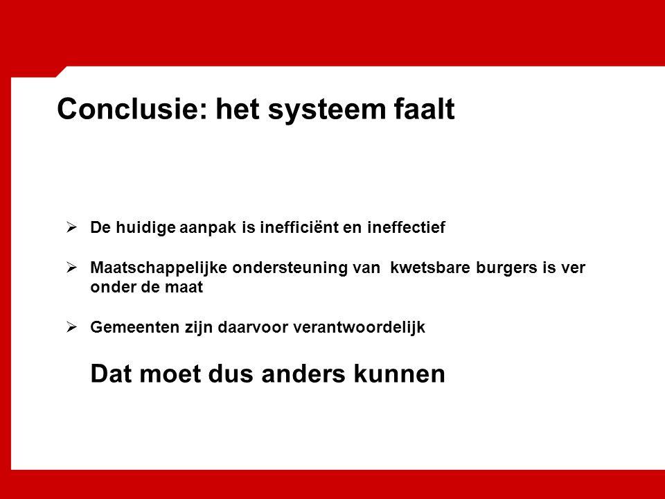 Conclusie: het systeem faalt