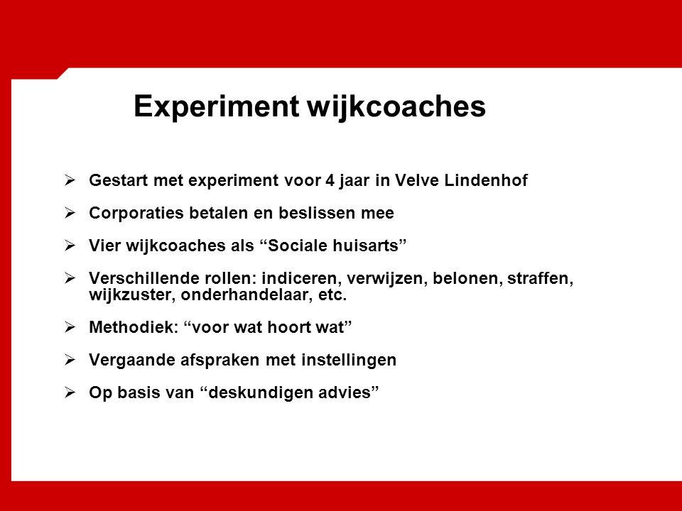 Experiment wijkcoaches