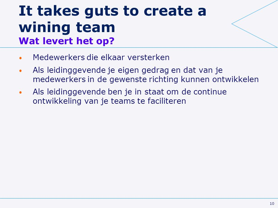 It takes guts to create a wining team Wat levert het op