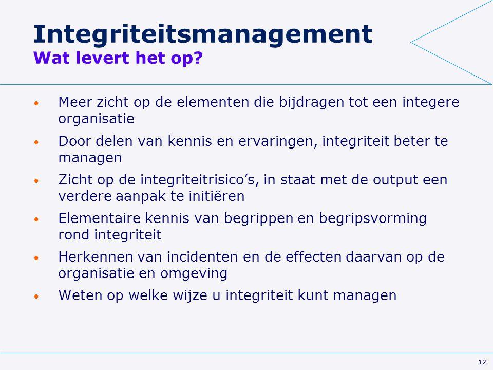Integriteitsmanagement Wat levert het op