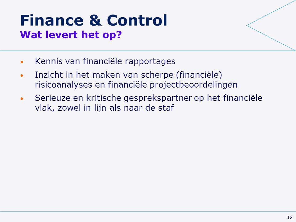 Finance & Control Wat levert het op