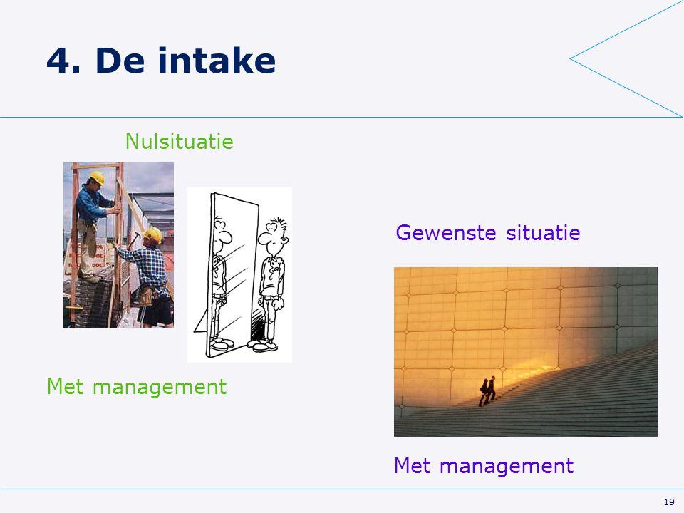 4. De intake Nulsituatie Gewenste situatie Met management