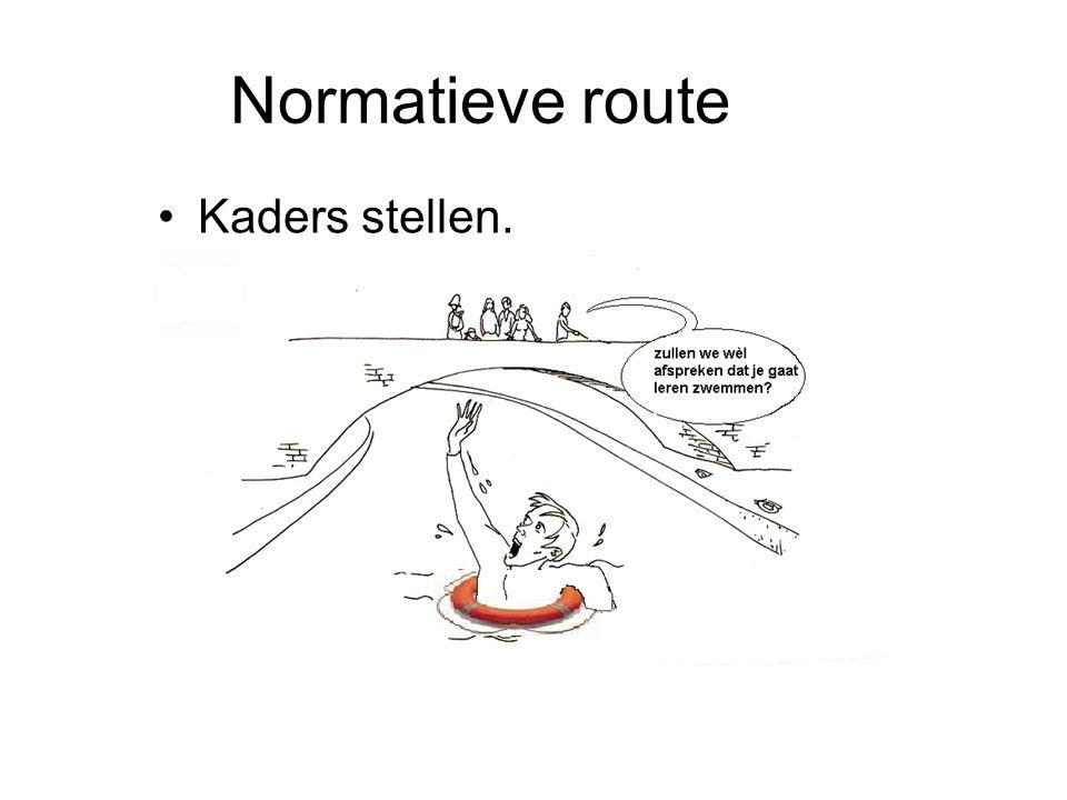 Normatieve route Kaders stellen.