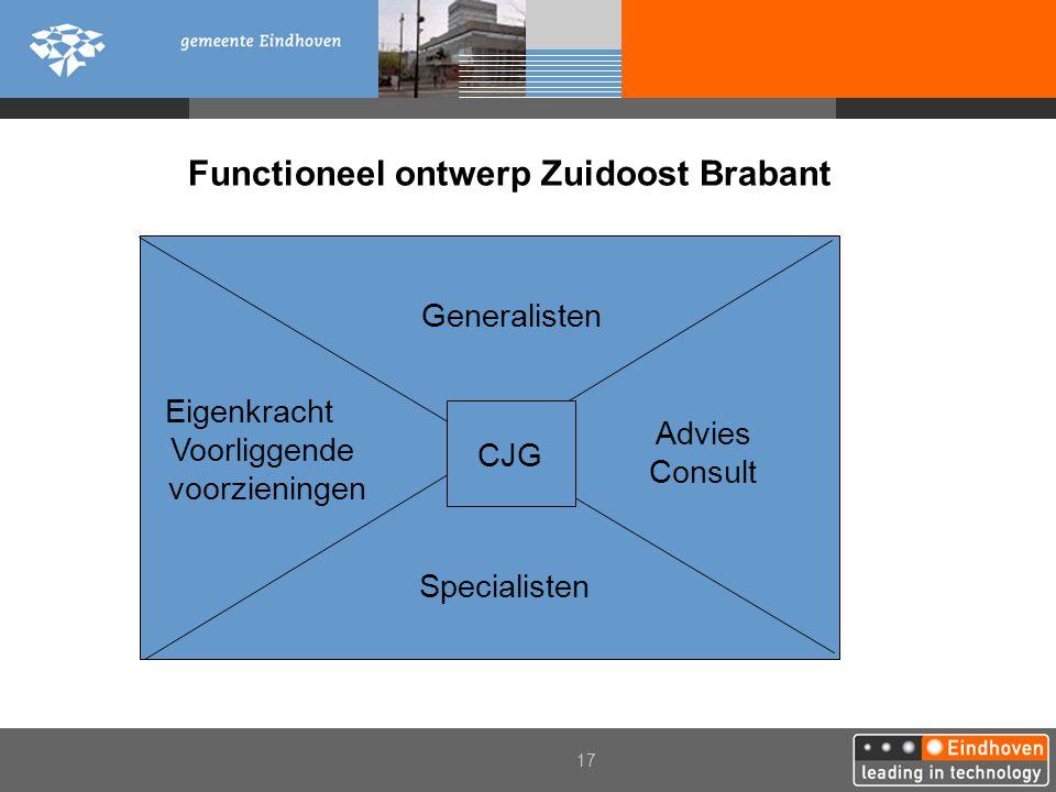 Functioneel ontwerp Zuidoost Brabant