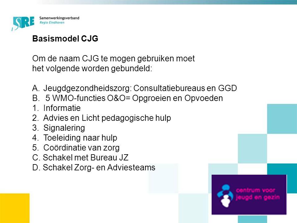 Basismodel CJG Om de naam CJG te mogen gebruiken moet. het volgende worden gebundeld: Jeugdgezondheidszorg: Consultatiebureaus en GGD.