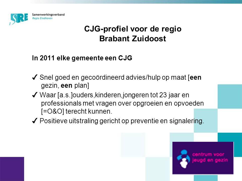 CJG-profiel voor de regio Brabant Zuidoost
