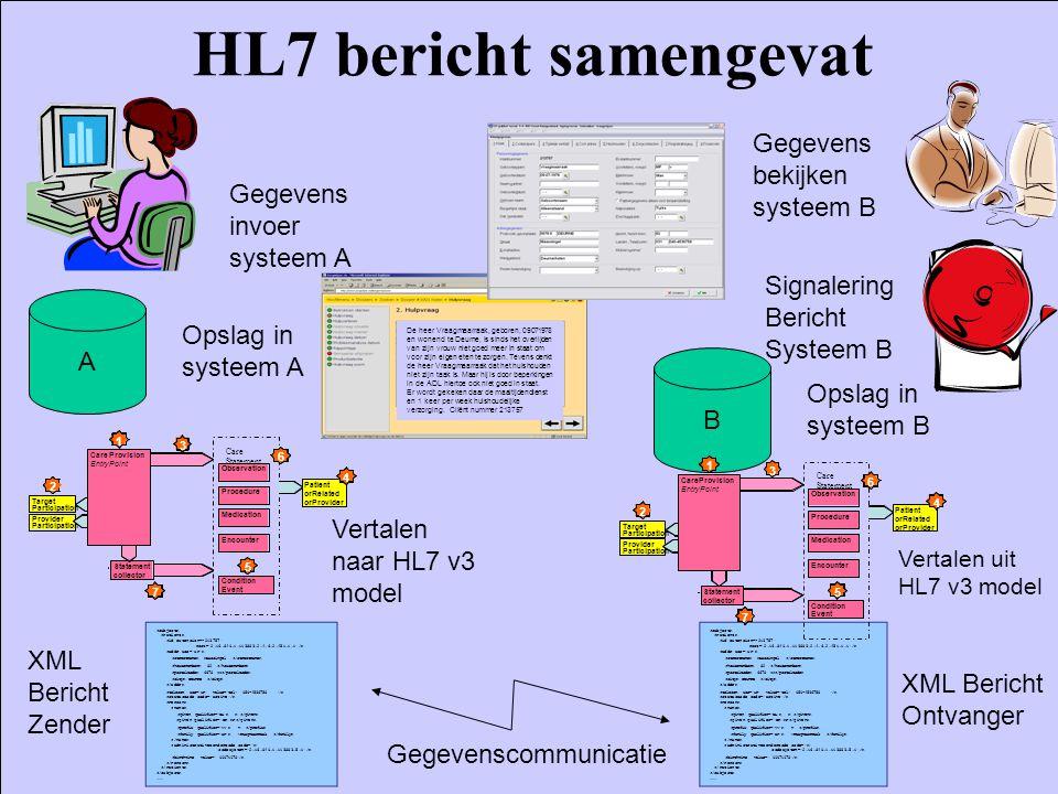 HL7 bericht samengevat Gegevens bekijken systeem B