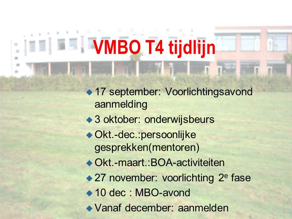 VMBO T4 tijdlijn 17 september: Voorlichtingsavond aanmelding