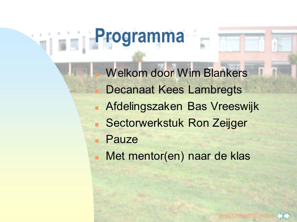 Programma Welkom door Wim Blankers Decanaat Kees Lambregts