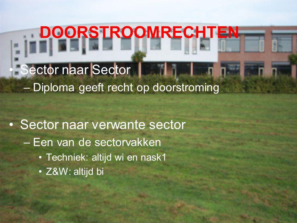 DOORSTROOMRECHTEN Sector naar Sector Sector naar verwante sector