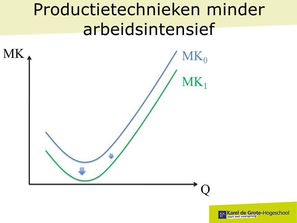 Productietechnieken minder arbeidsintensief