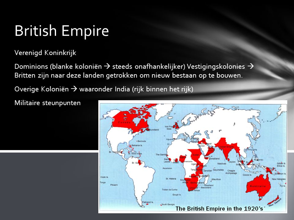 British Empire Verenigd Koninkrijk