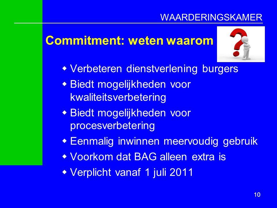 Commitment: weten waarom