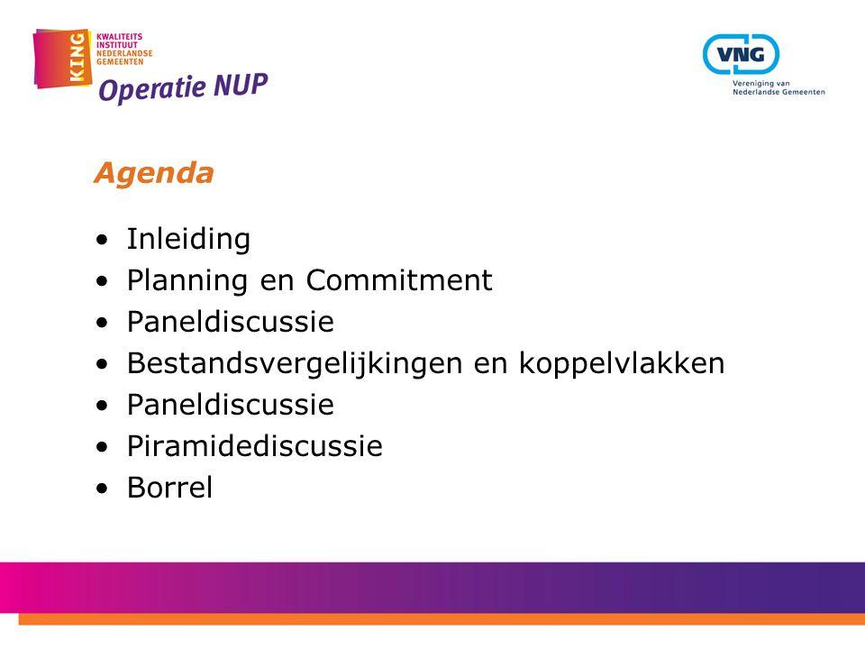Agenda Inleiding. Planning en Commitment. Paneldiscussie. Bestandsvergelijkingen en koppelvlakken.