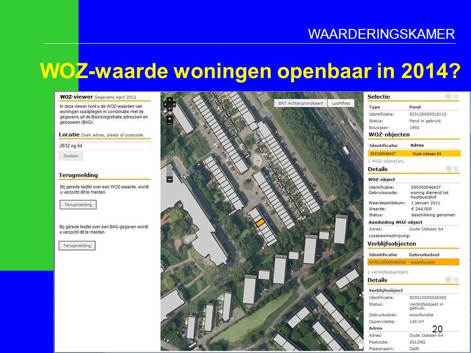 WOZ-waarde woningen openbaar in 2014